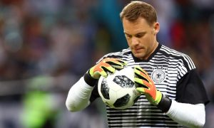 The Best Goalkeeper Gloves Review