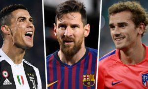 Highest Paid Footballers 2021